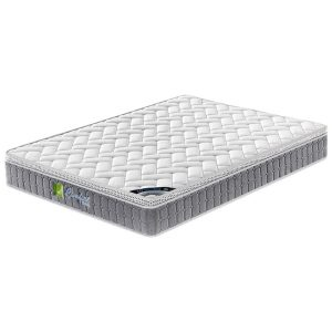 Comfort Zone Memory Foam Pillow Top Mattress